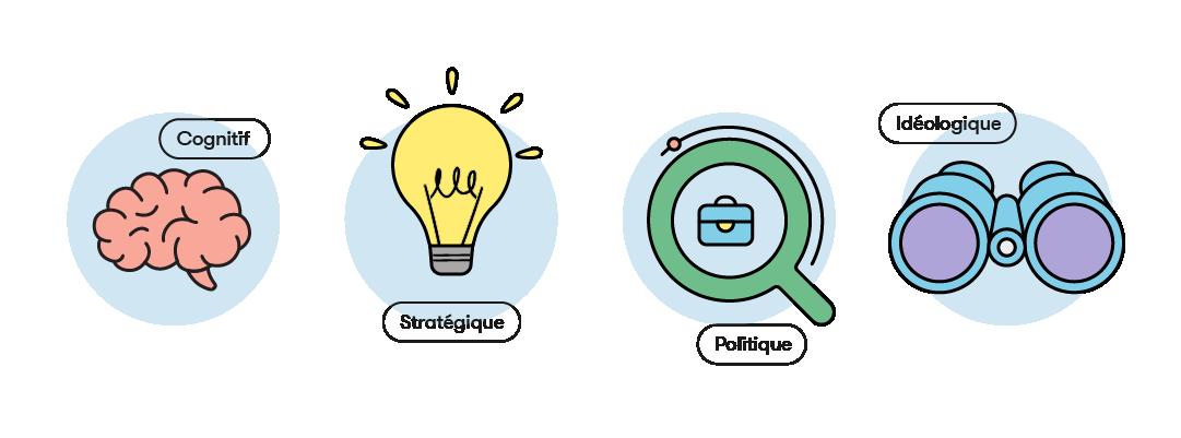 Illustration résilience organisationnelle avec icônes.