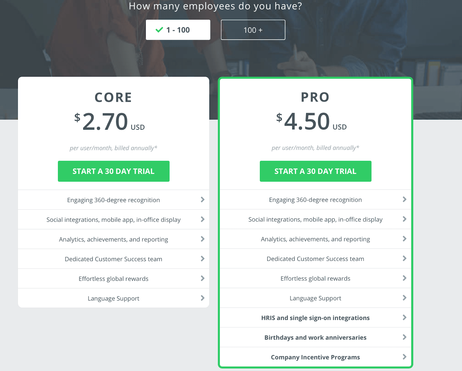 Pricing of the Bonusly peer to peer recognition tool. Core plan is $2.70 per user per month and pro plan is $5.70 per user per month.