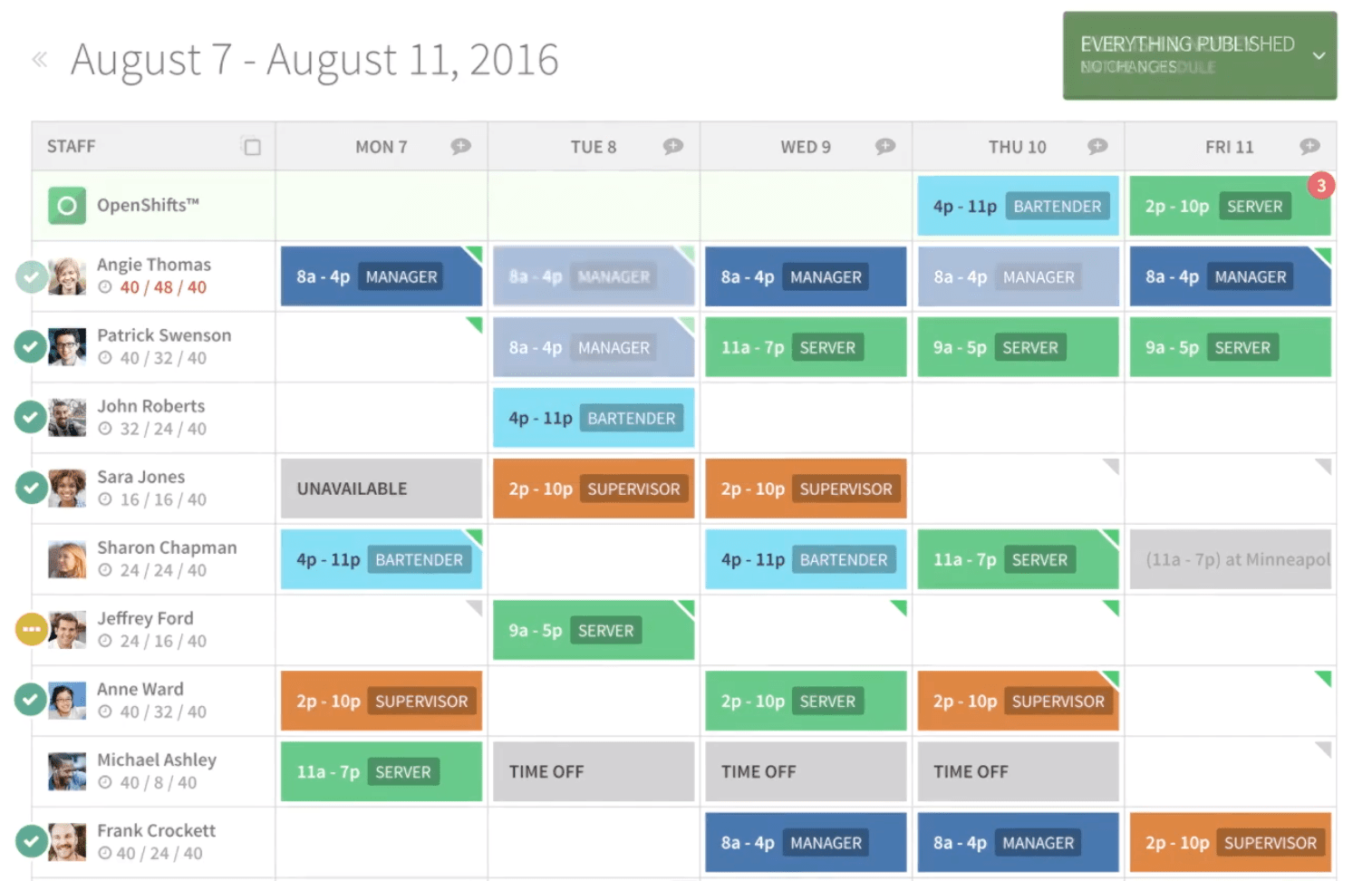 Automating employee scheduling with WhenIWork to help office management staff