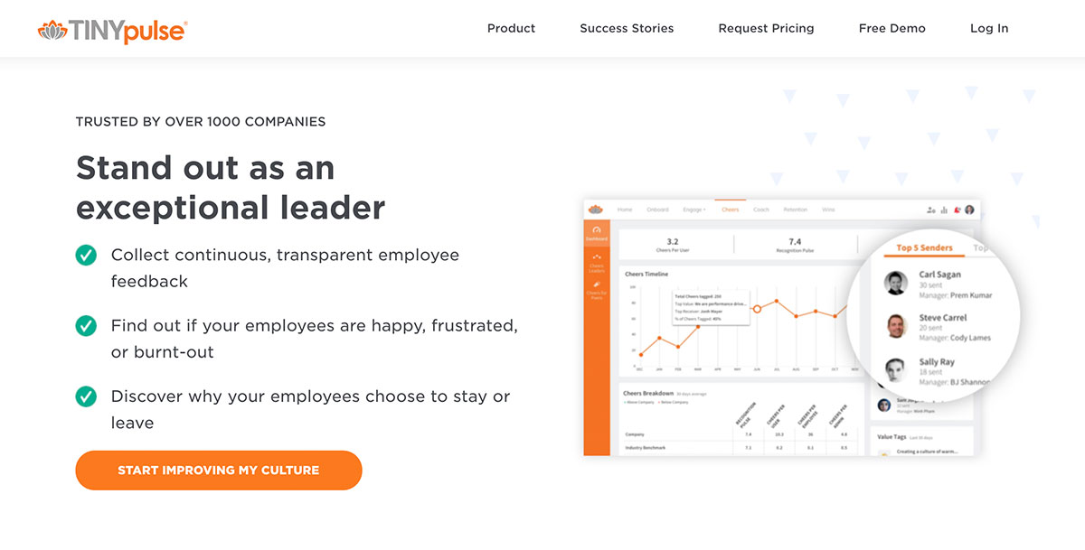 An overview of Tinypulse - an online tool that collects employee feedback