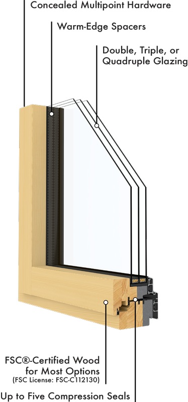 Clad Wood window labeled illustration