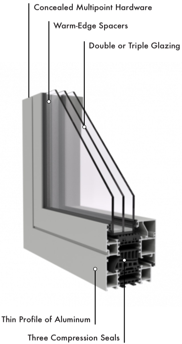 Zola aluminum window labeled illustration