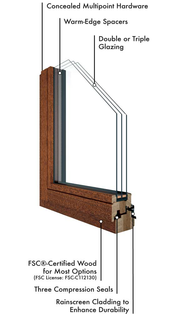 Zola wood window labeled illustration