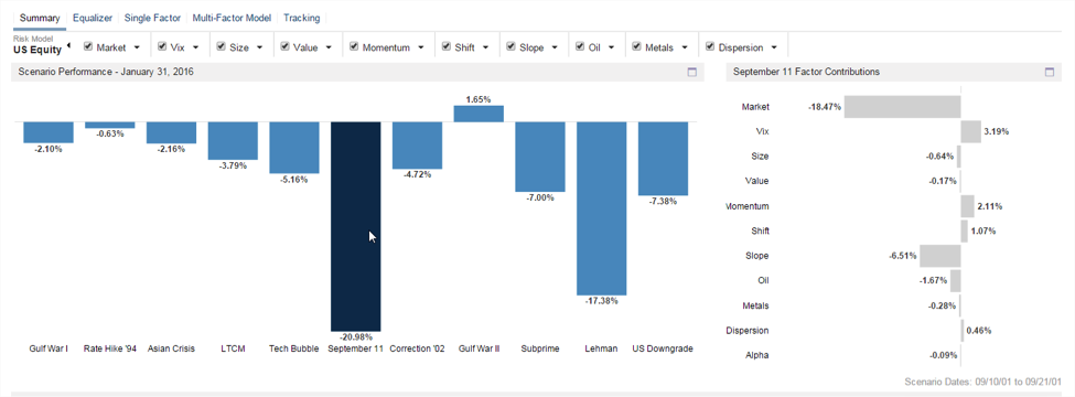 hedge fund risk management