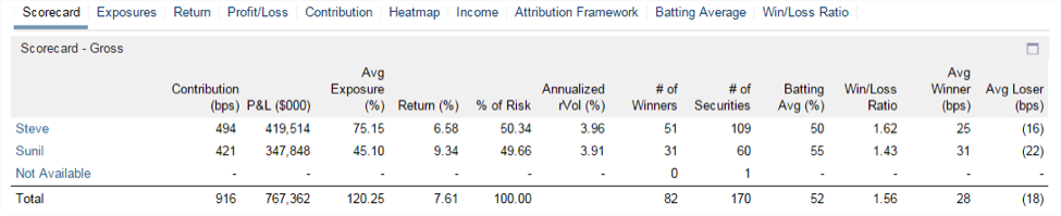hedge fund compensation