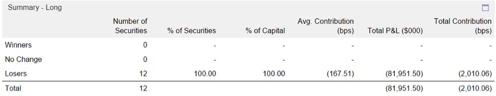 whale rock capital management