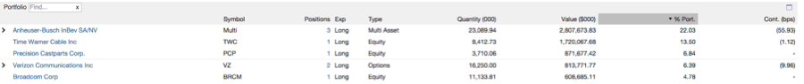 soroban capital partners