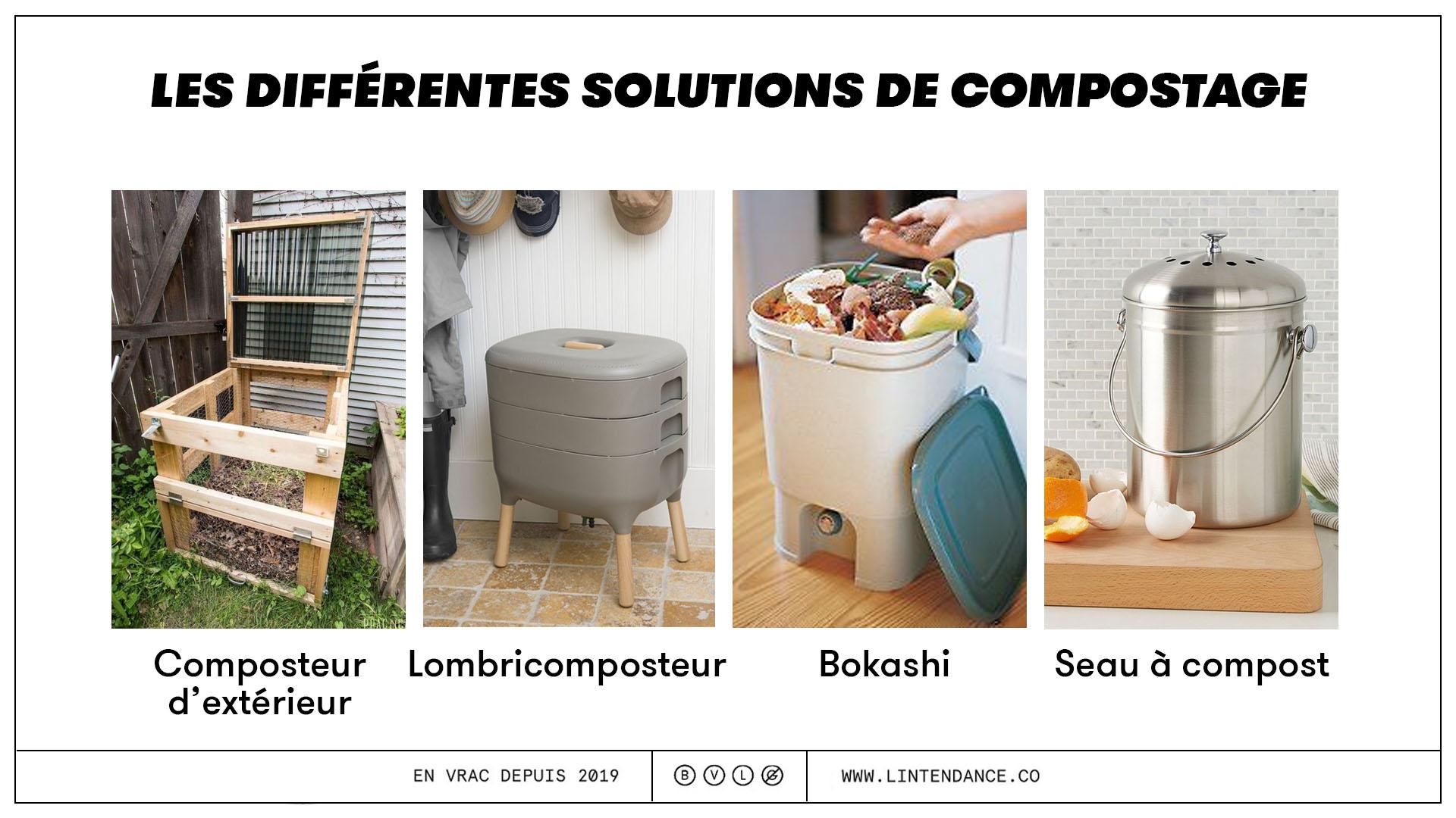 Les différentes solutions de compostage