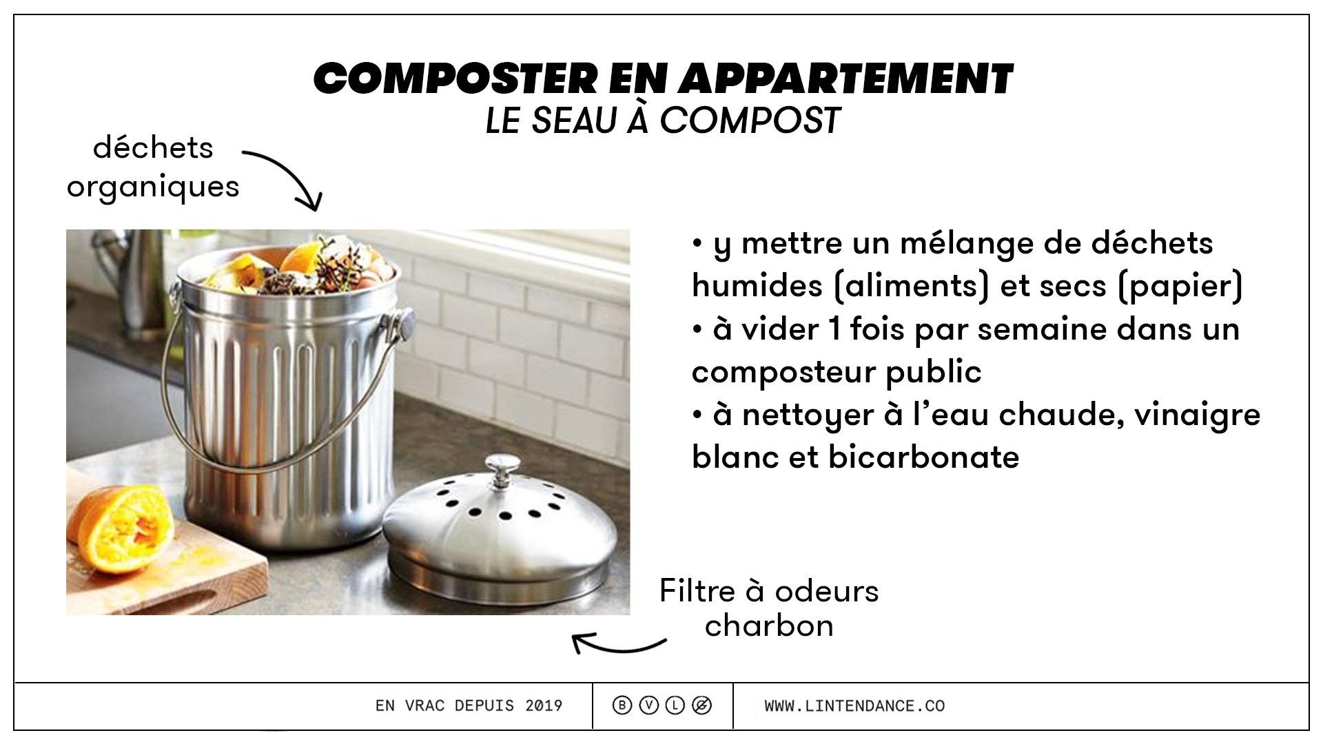 Composter en appartement avec le seau à compost