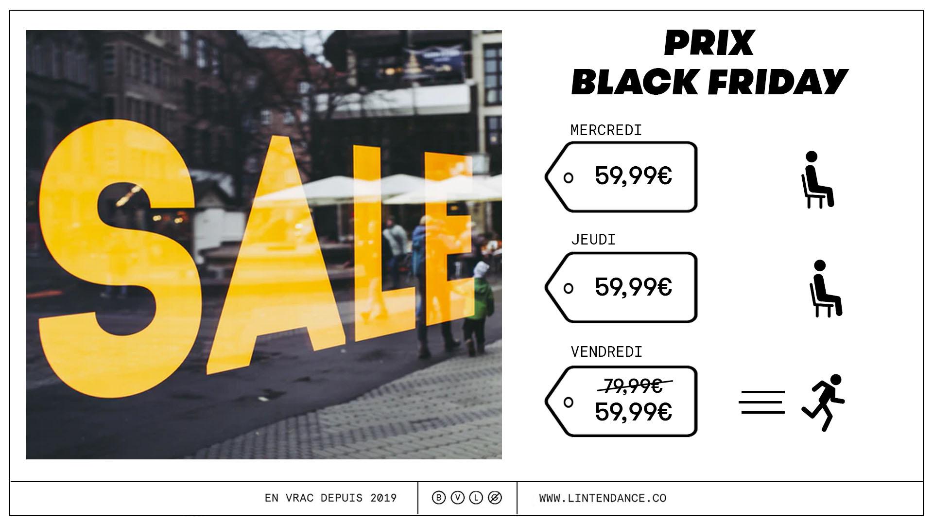 Comparaison des prix entre avant et après le Black Friday