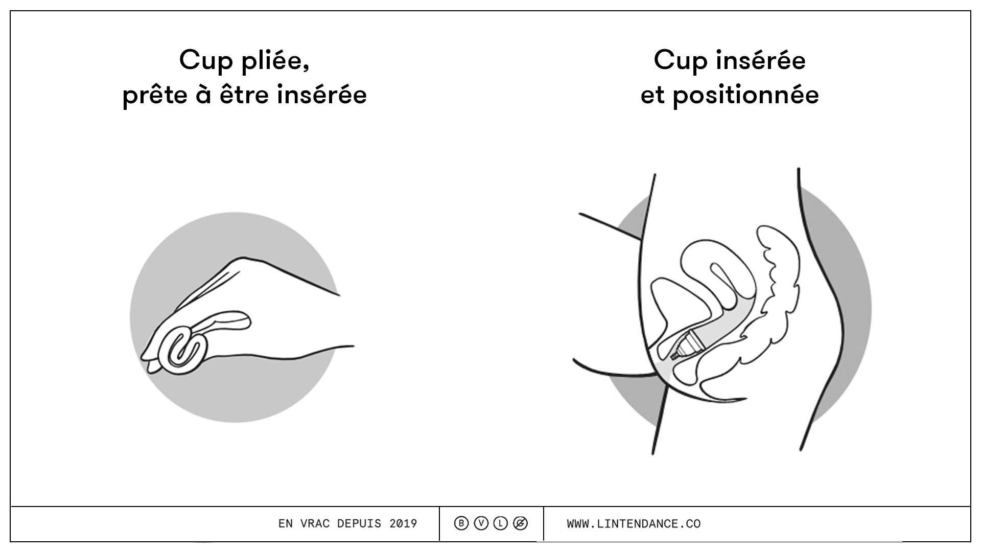 Cup menstruelle zéro déchet comment insérer une cup