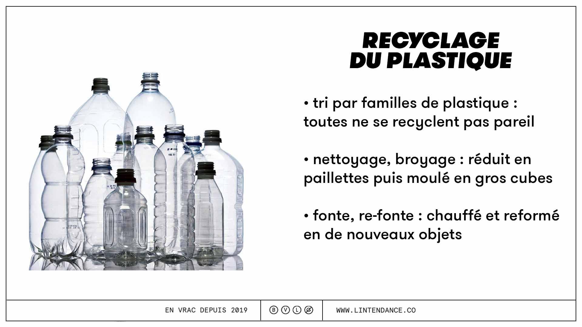 Recyclage du plastique recyclé environnement zéro déchet