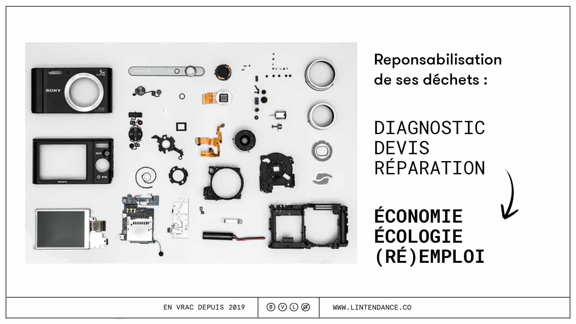 Zéro déchet reemploi réparer réutiliser déchets économie circulaire