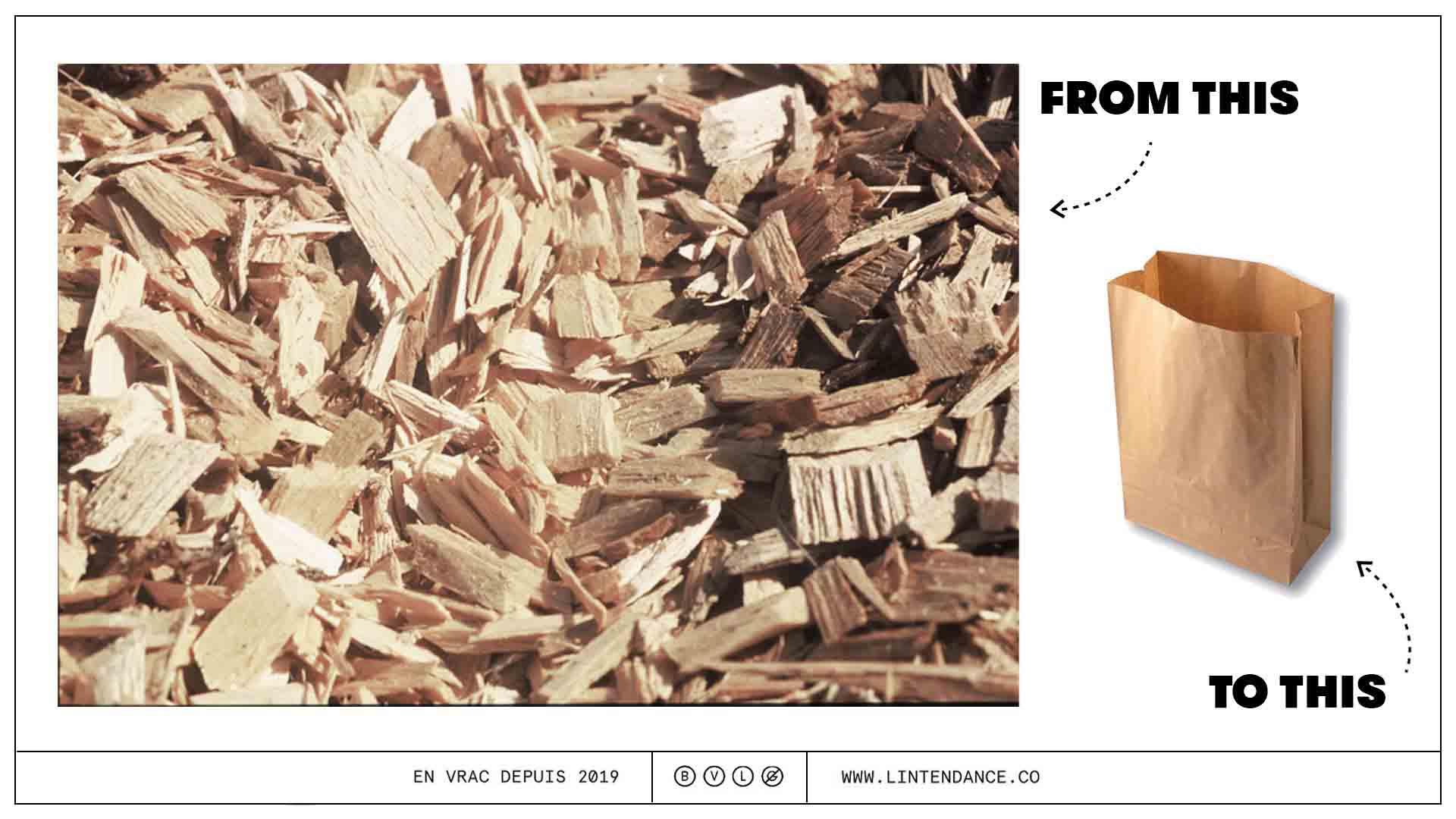 Papier kraft copeux bois sacs courses kraft