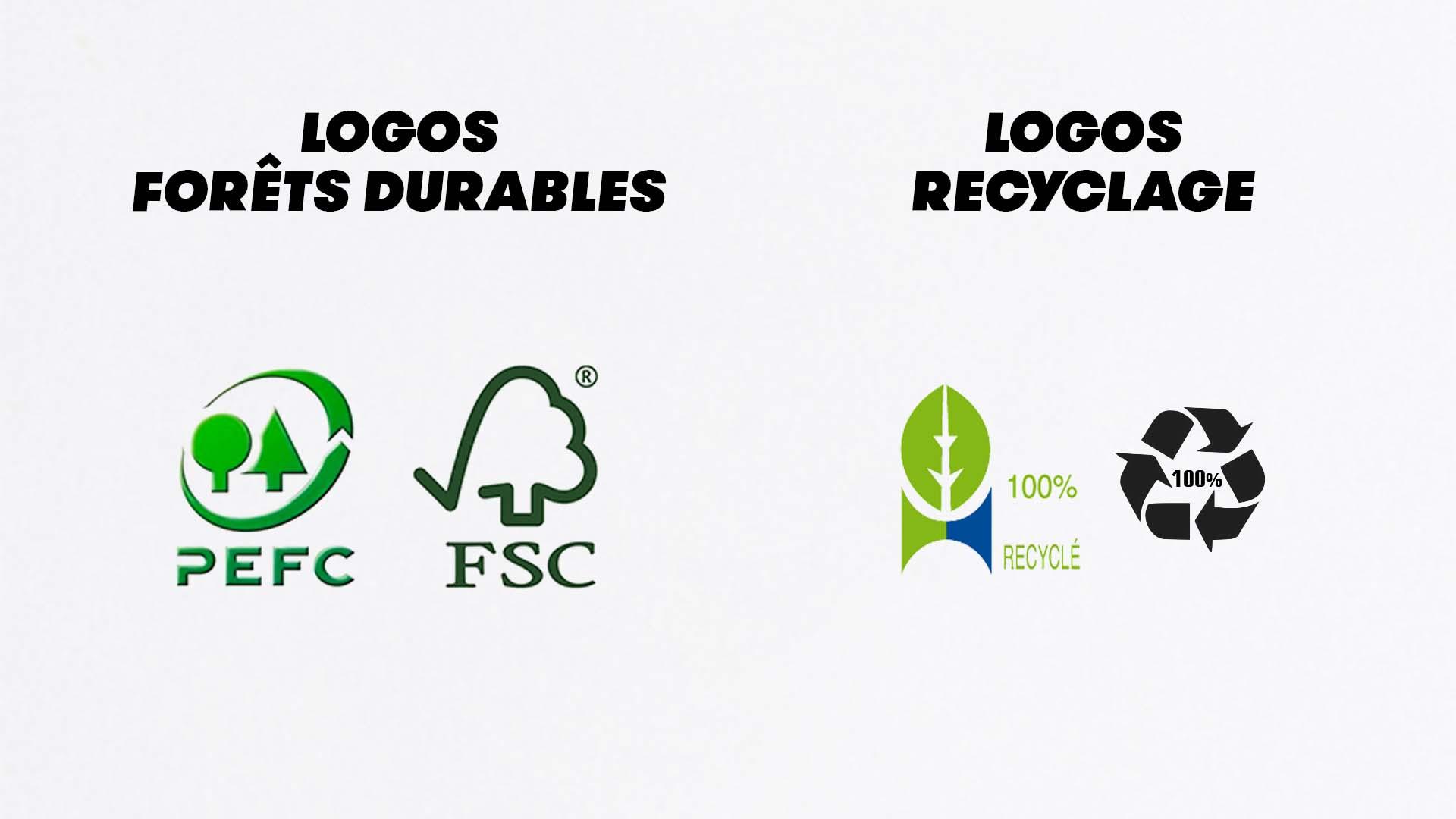 logo recyclage papier 100% recyclé forêts durables