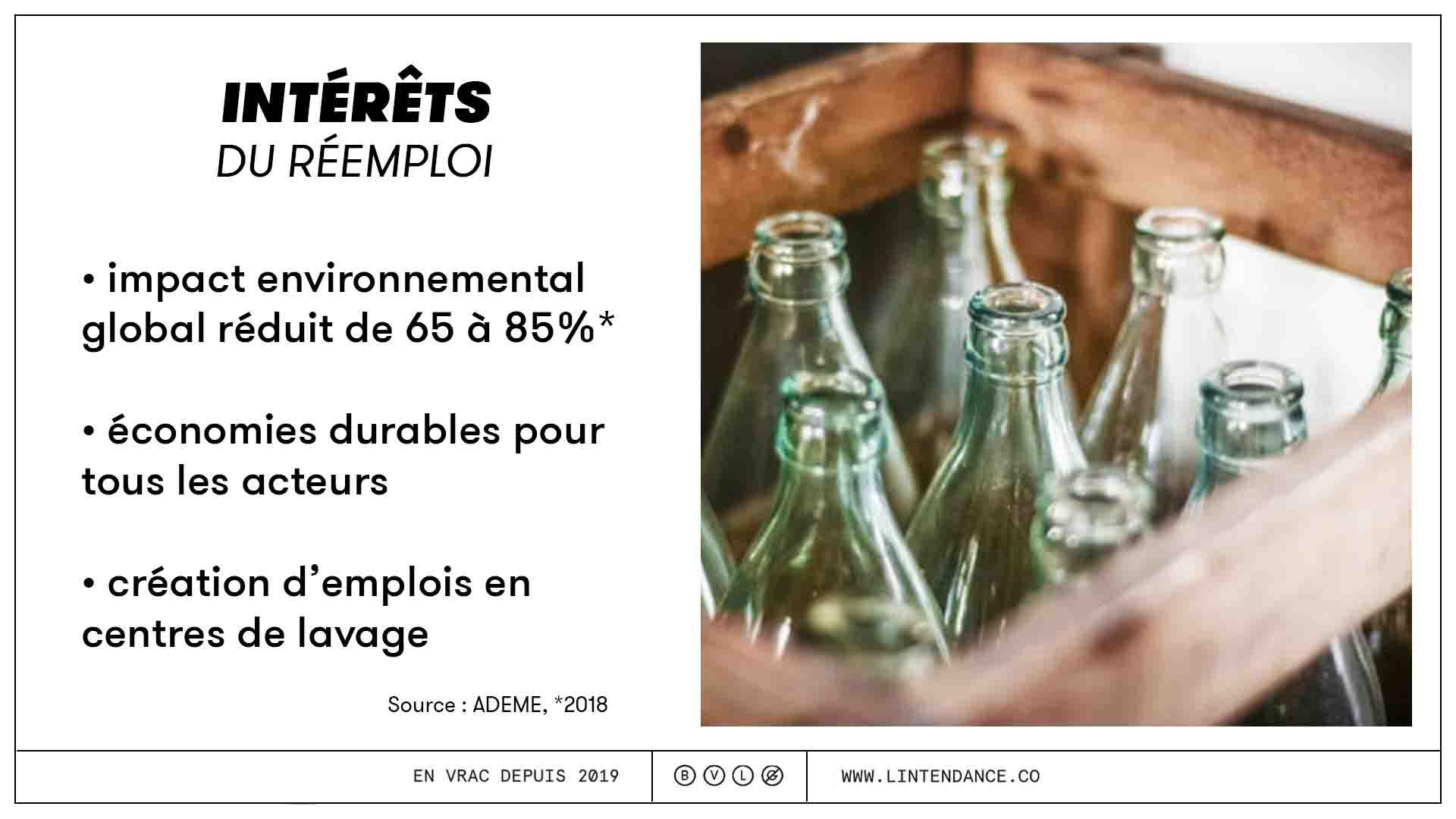consigne réemploi avantages impact environnemental