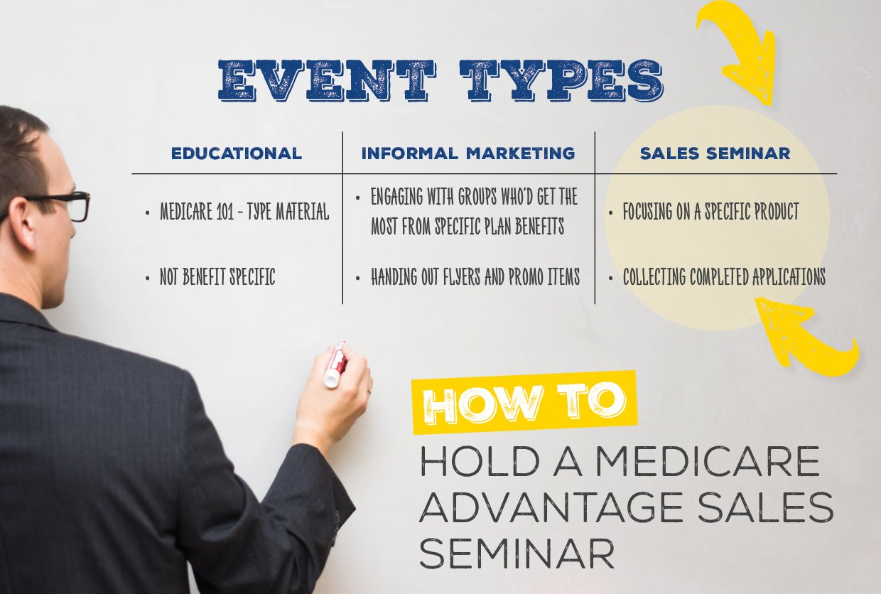 How to Hold a Medicare Advantage Sales Seminar