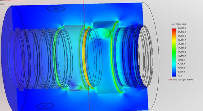 rotary union design technology