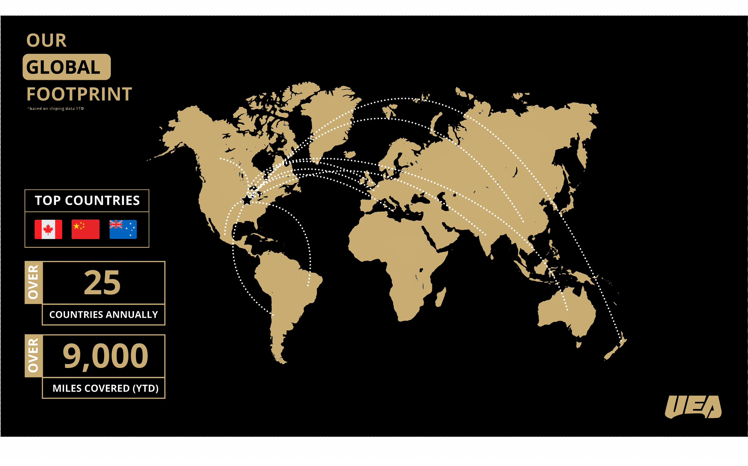 UEA Global Footprint