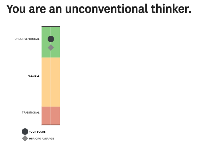 conventional thinker - my results