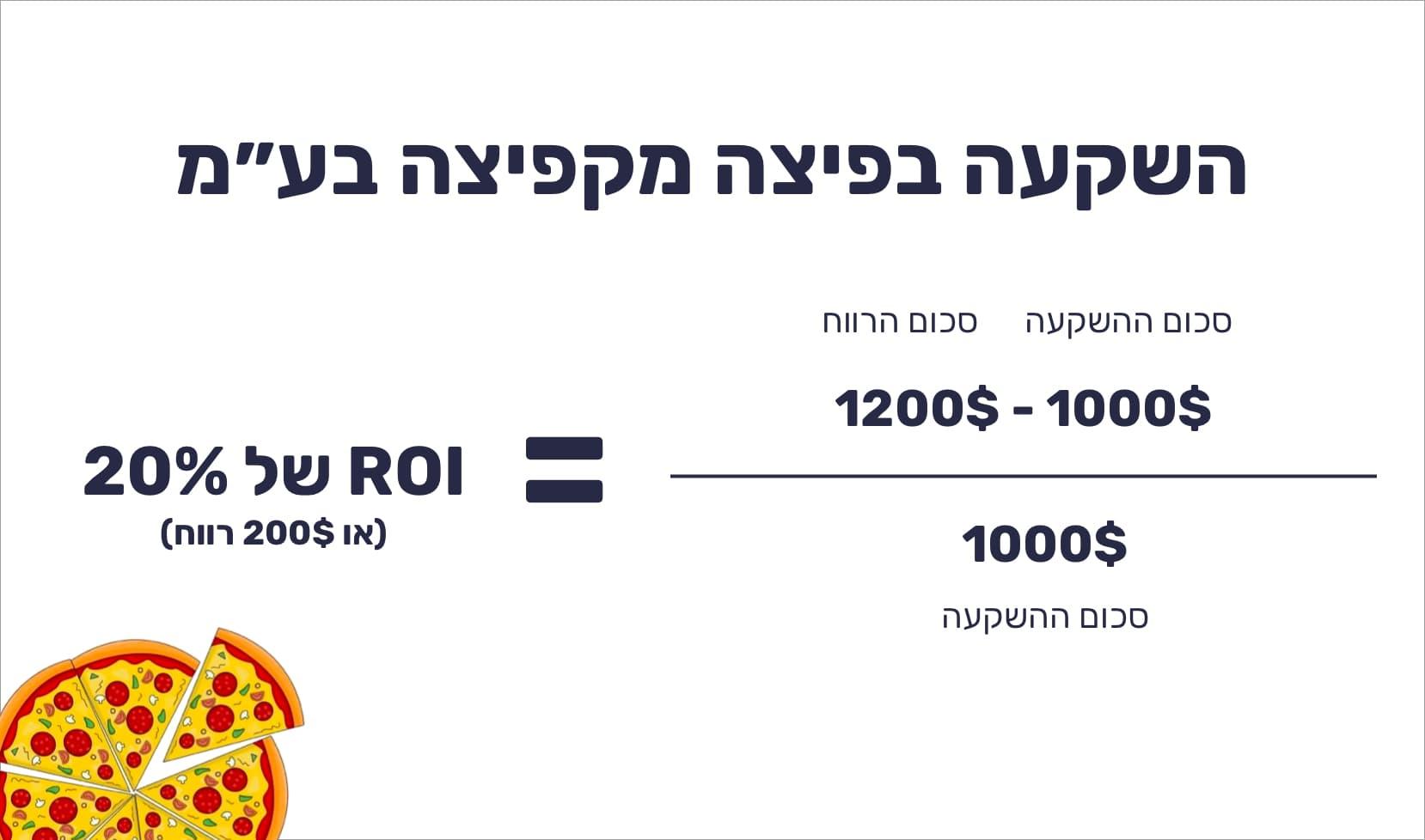 דוגמה לחישוב ROI