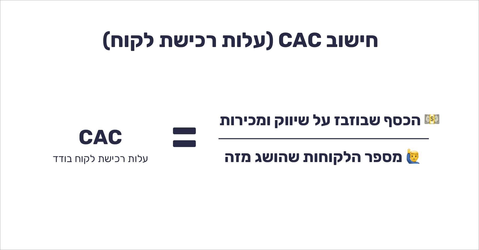 מה זה CAC (Customer Acquisition Cost)