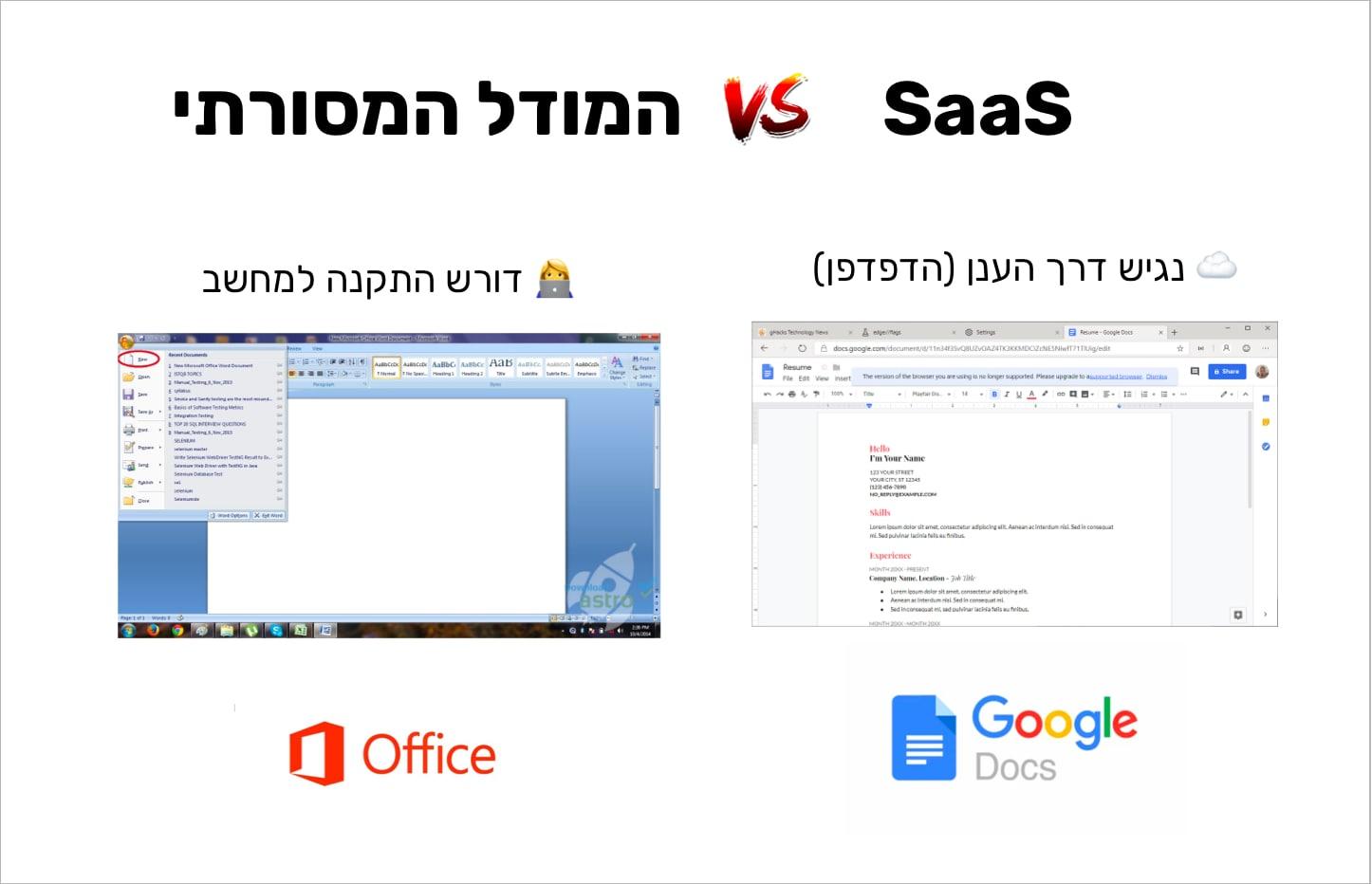 חברת SaaS מול תוכנה מסורתית