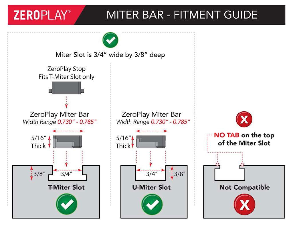 ZEROPLAY Miter Bar (1 Bar)