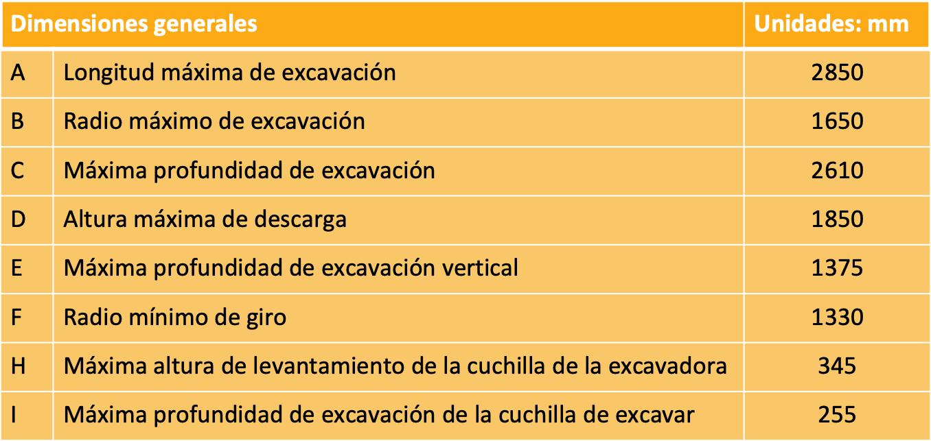 dimensiones xn 08