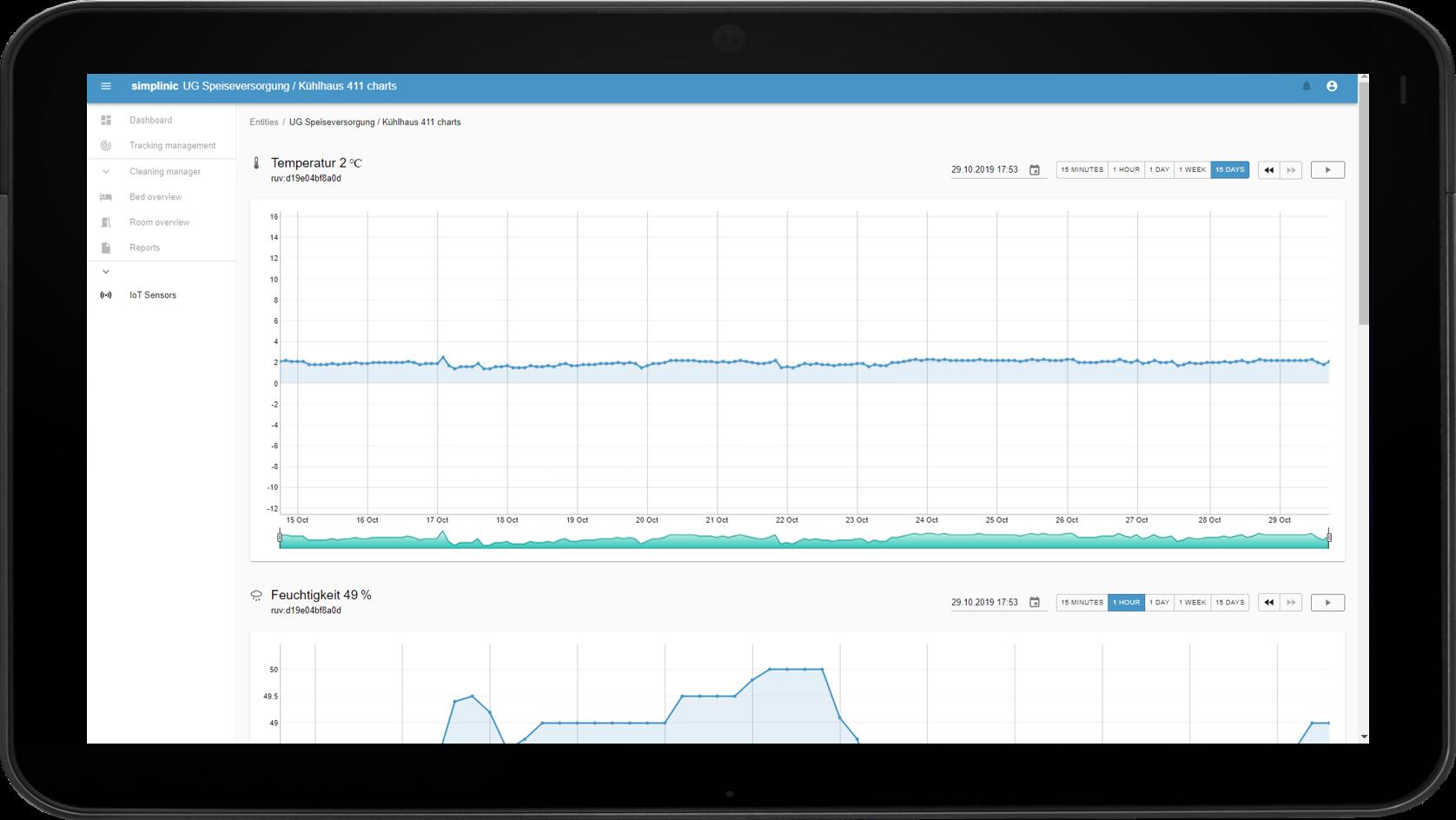 Asset Tracking | Geräteortung | RTLS