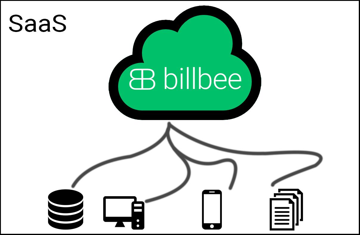 ERP-Systeme werden häufig als SaaS Lösung angeboten – Billbee