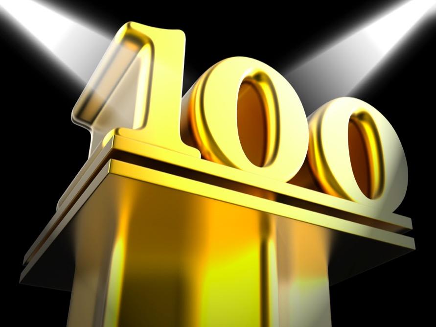 100th Weekly Blog Post
