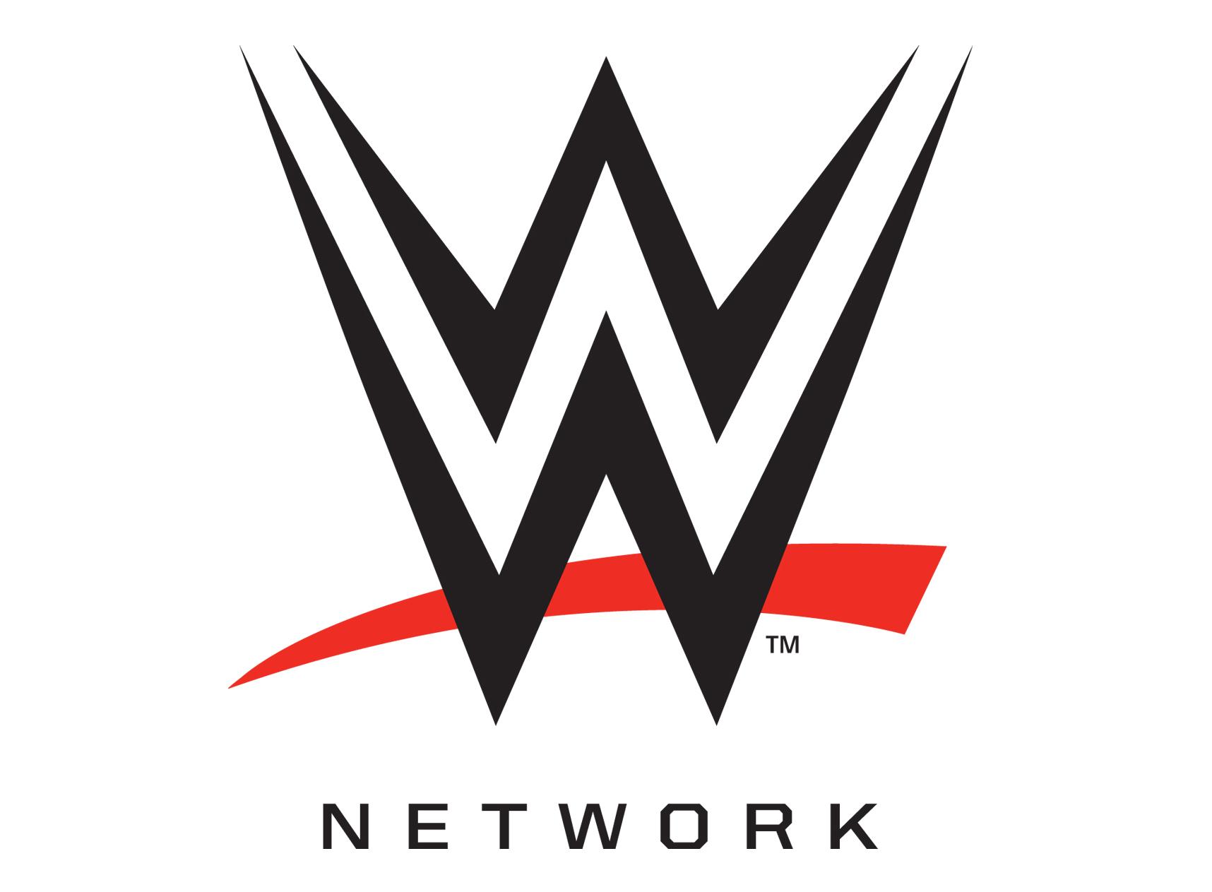 World Wrestling Entertainment Inc. (WWE)