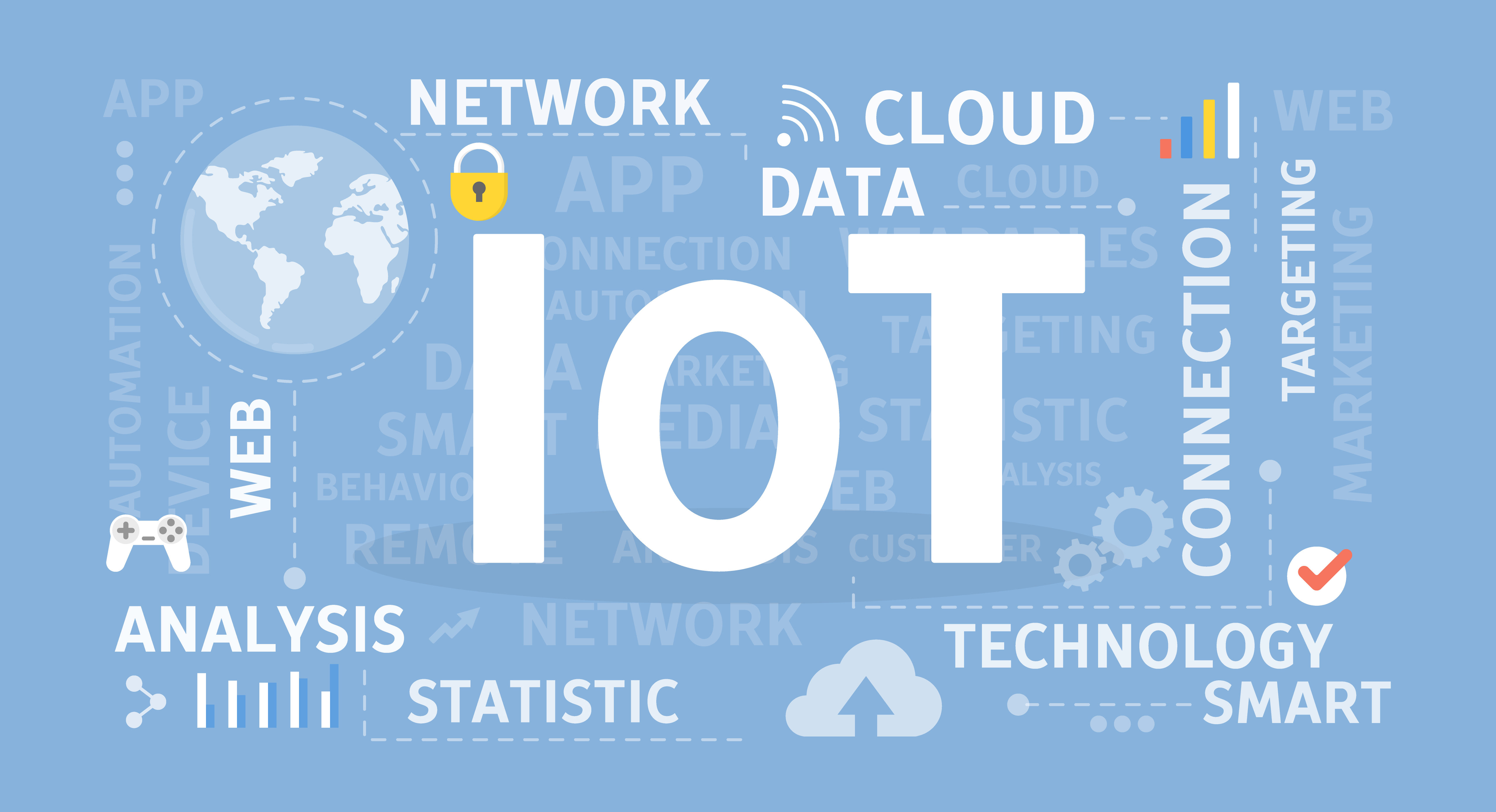 Why the Internet of Things Depends on Integration