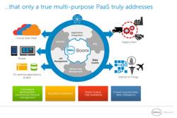 Cloudcon - ipaas and api mgmt dec 2015