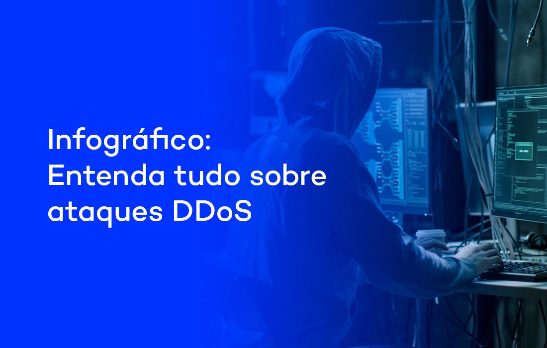 Infográfico: Tudo sobre o ataque DDoS