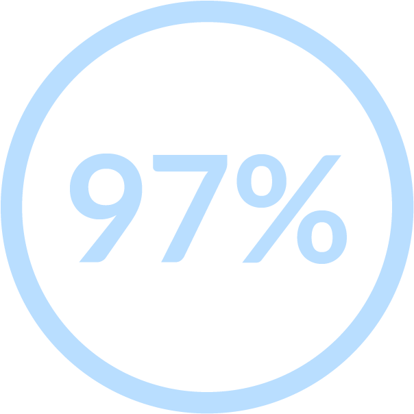 97% icon