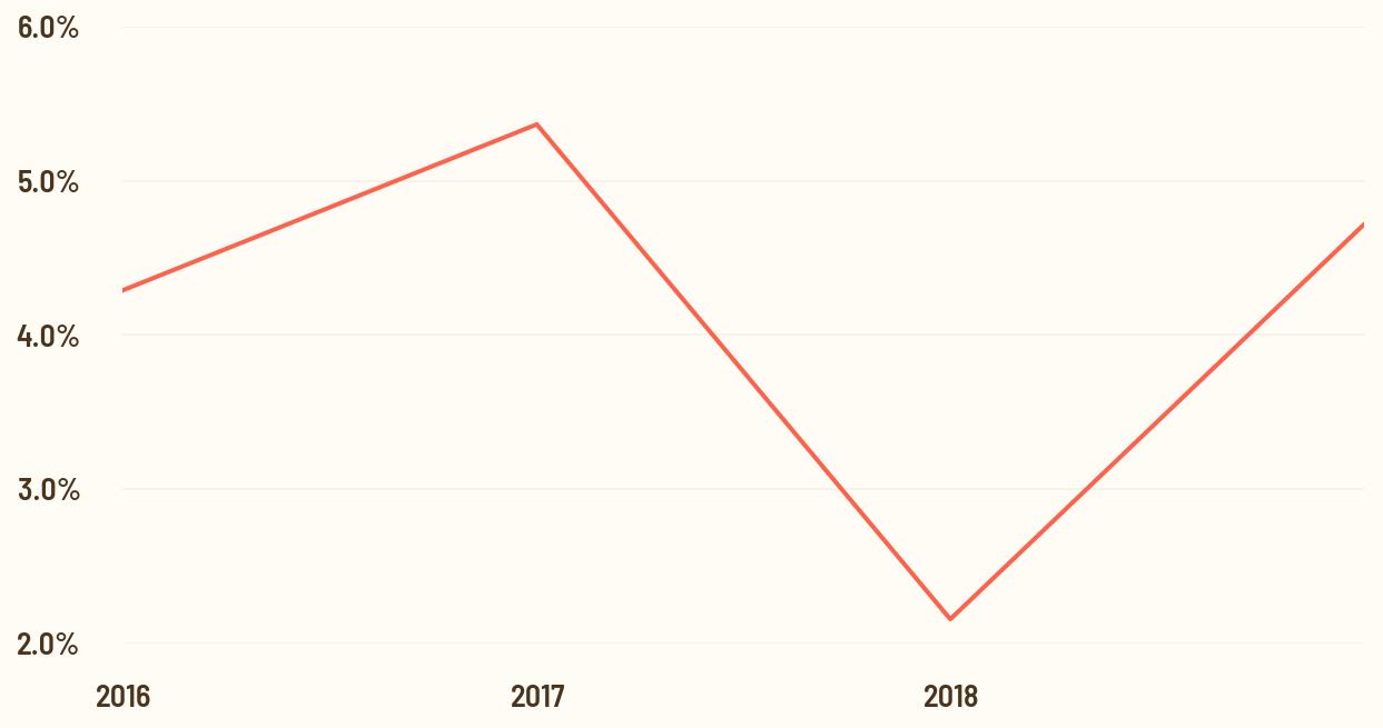 PayPal [NASDAQ:PYPL] Share Price, Stock Quote Analysis