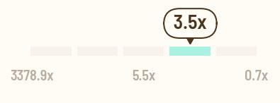 PB ratio