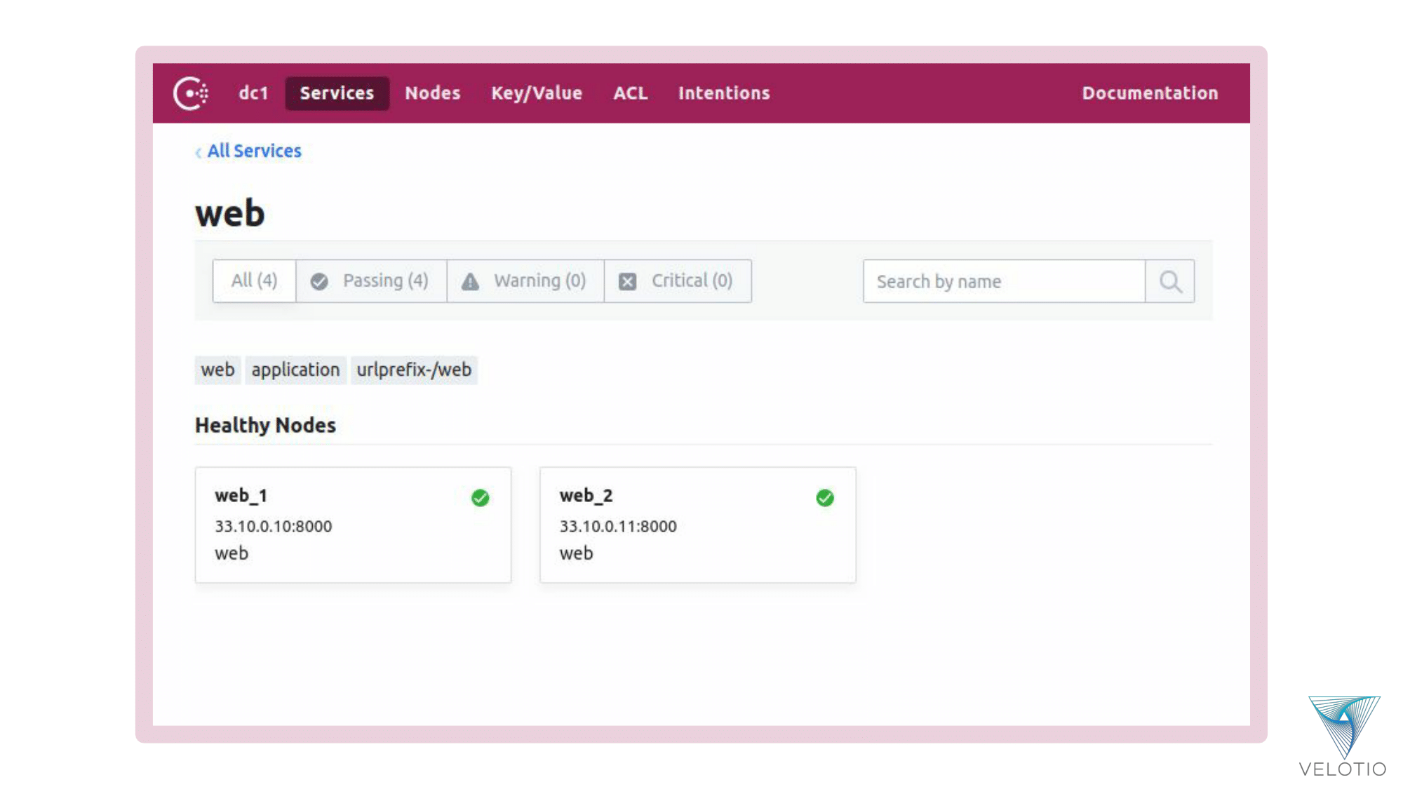 Django Web Application services