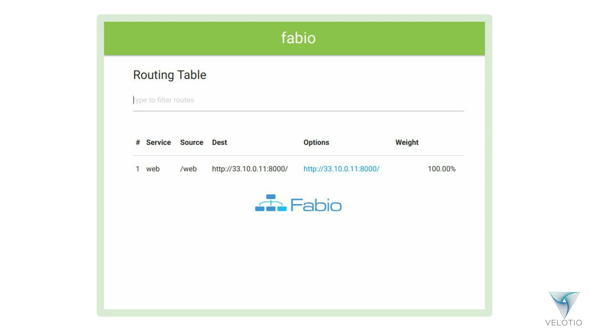 Fabio Auto-configure