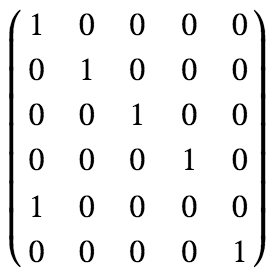 Word2Vec Methodology Example