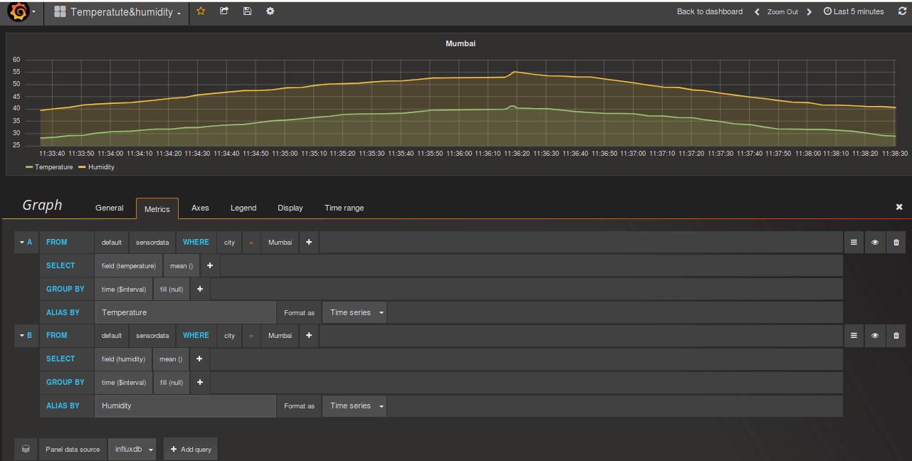 InfluxDB Data Source