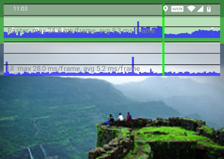 Reference screenshot from Dart Profiler for suboptimal rendering