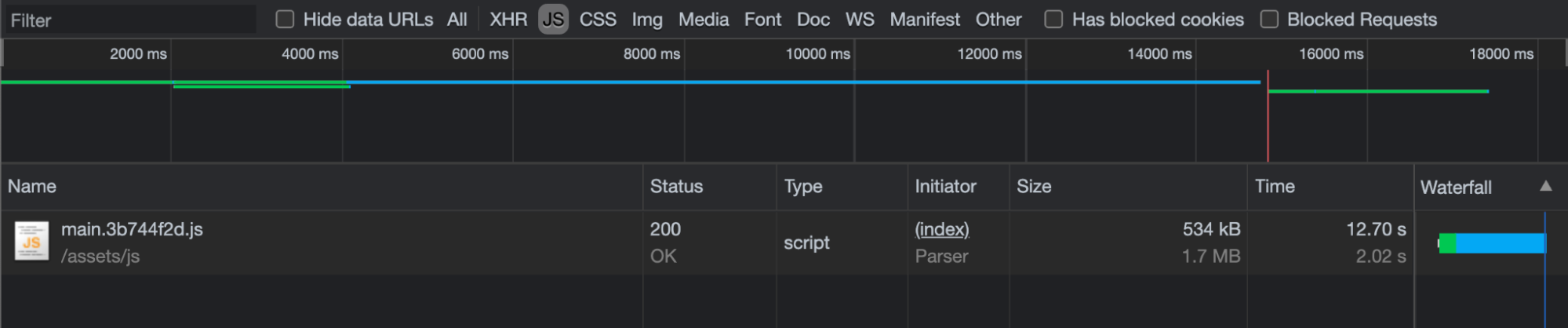 Production build network tab - slow connection