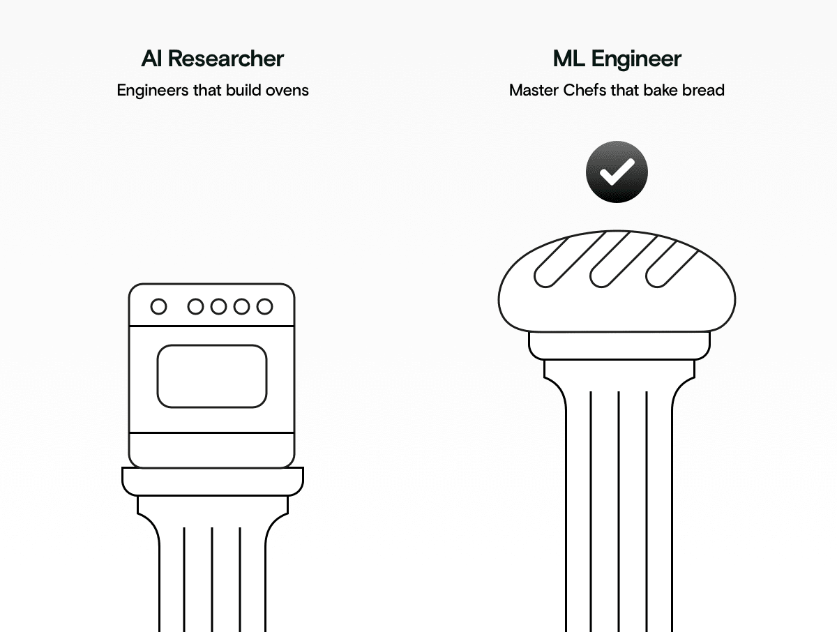 AI Researchers are like electrical engineers, while Machine Learning Engineers are like Cooks.