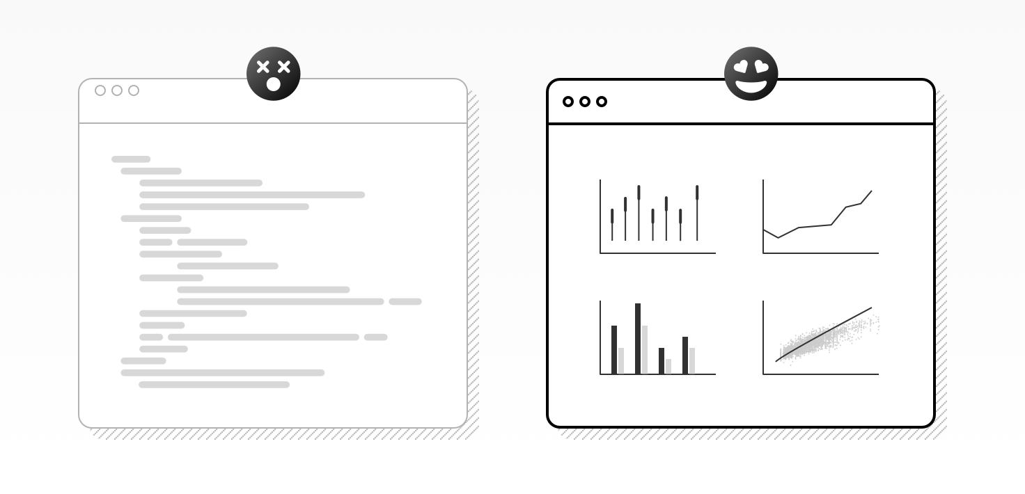 A representation of an unhappy person looking at code and a happy person looking at a neat dashboard.
