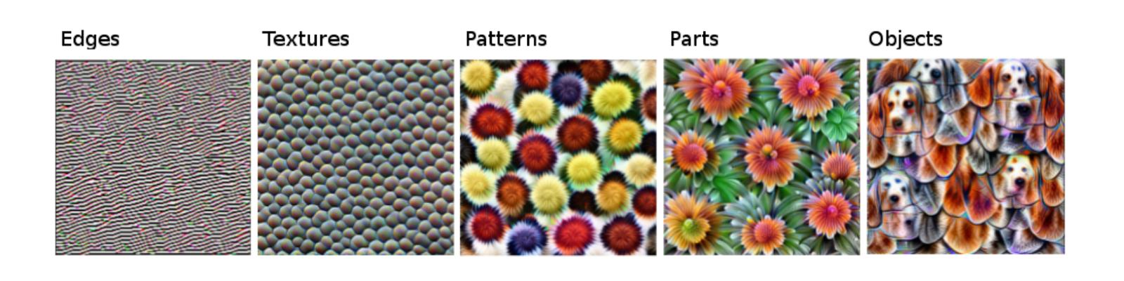 Eine Reihe von Bildern, die Konturen, Muster, Einzelteile und ganze Objekte zeigen.