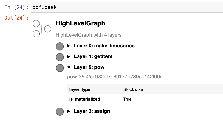 Dask graph interactive