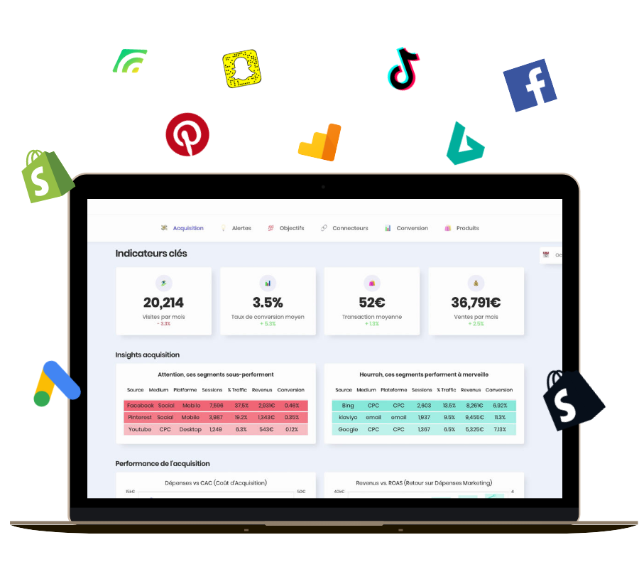 Screenshot of Polar Analytics with Shopify Integration